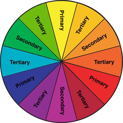 Let's start with some important color theory .
